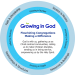 Growing in God Roadshow Joint Hartismere and Hoxne Deanery